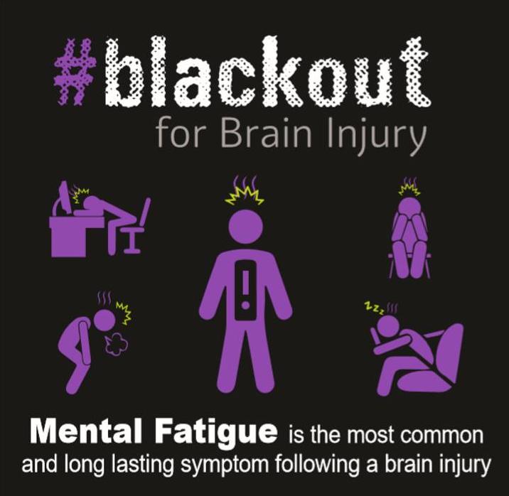 blackout for brain injury